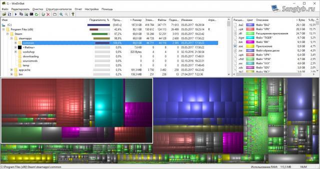 Windirstat - утилита для обнаружения больших файлов на диске