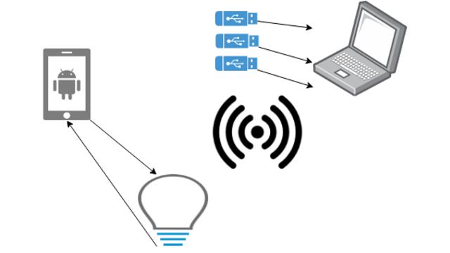 Показан способ, как можно использовать умные лампочки для похищения данных